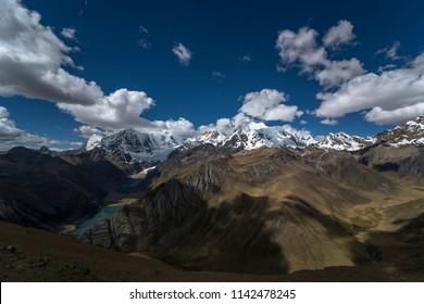 Panorama of Cordillera Huayhuash