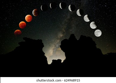 Panoramic image of the Total Lunar Eclipse of a (Super-moon) Blood moon ,Taiwan.