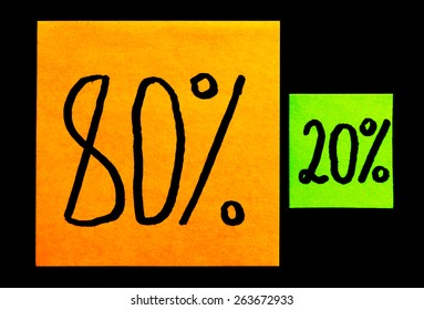 Pareto principle or eighty-twenty rule represented on a blackboard and color sticky notes