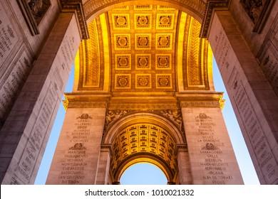 PARIS, FRANCE - AUGUST 29, 2006: Under famous Arc de Triomphe, Paris, France