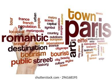 Paris word cloud concept