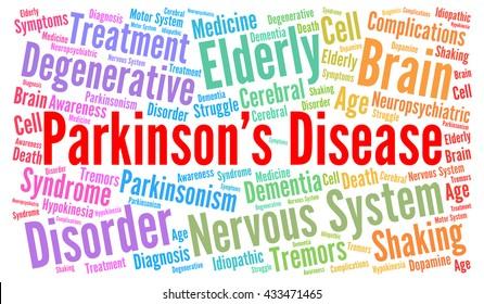 Parkinson's disease word cloud concept