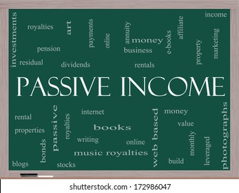 Passive Income Word Cloud Concept on a Blackboard with great terms such as rental, royalties, dividends and more.