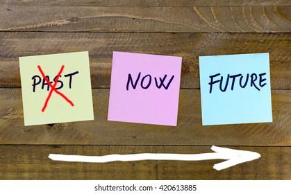 Past, present and future concept