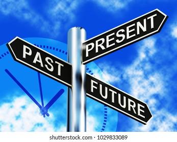 Past Present And Future Signpost Shows Evolution Destiny 3d Illustration