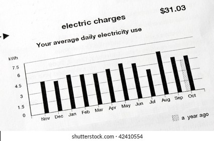 Paying the electric bill for home usage