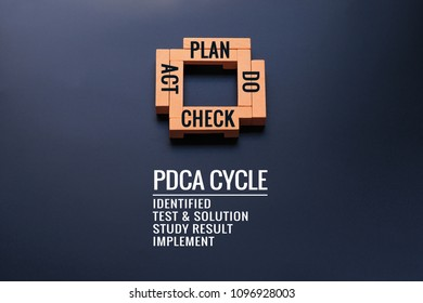 PDCA cycle process improvement, Action plan strategy.  wooden square on the black backgrounds with text PLAN, DO, CHECK and ACT with copy space
