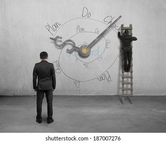 PDCA infinite loop doodle on wall with clock hands and businessmen