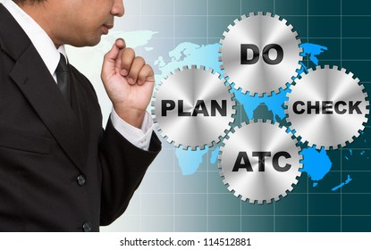 PDCA Lifecycle (Plan Do Check Act) on world map