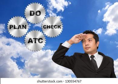 PDCA Lifecycle (Plan Do Check Act)