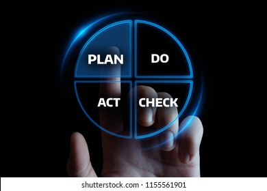 PDCA Plan Do Check Act Business Action Strategy Goal Success concept.