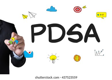 PDSA - Plan Do Study Act  and Businessman drawing Landing Page on white background