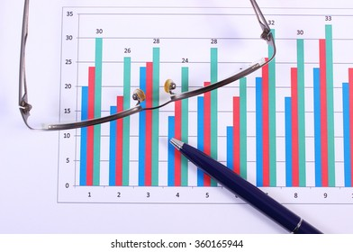Pen and glasses on financial chart, business concept, analysis of sales plan, business report, business work station with paperwork