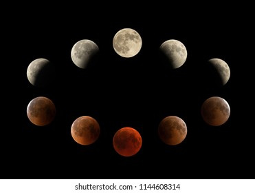 Penumbral, Umbral and Total Eclipse, the longest-ever total lunar Eclipse observed on 27-28 July 2018 at Bahrain