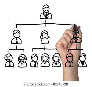 People arranged in a hierarchy.