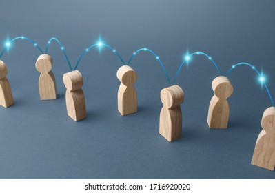 People are connected by a chain of connections. Communication and information transfer. Cooperation, collaboration. Production chain, customers and contractors. Beneficiaries. Economics and barter.