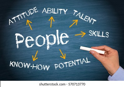 People - Human Resources and Talent Management Concept