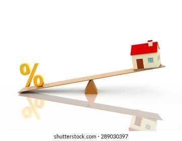Percentage with 3d Home Model