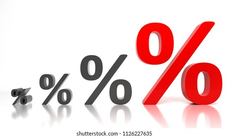 Percentage in growth
