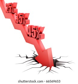 Percentage on top of the arrow. The arrow represents a fall in value or fall in the stock market.