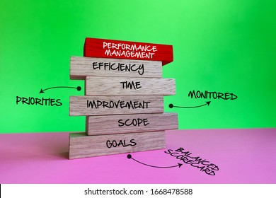 PERFORMANCE MANAGEMENT with keyword. Business concept.