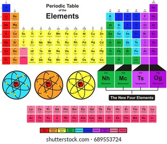 Periodic table chemical elements including element stock vector periodic table of the elements with 2016 new four elements nihonium moscovium tennessine and oganesson colorful urtaz Images
