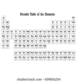 periodic table of the elements with atomic number symbol and weight - Periodic Table W Atomic Number