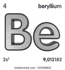 Periodic Table of Elements. Beryllium. 3d title Isolated on white. 3D rendering