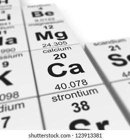 periodic table of elements, focused on calcium