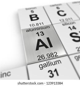 periodic table of elements, focused on aluminium