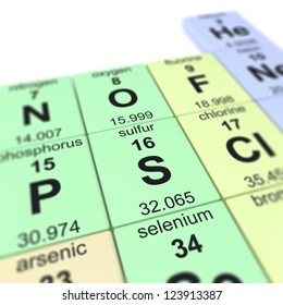 periodic table of elements, focused on sulfur