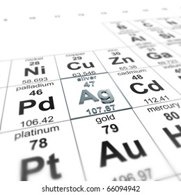 Silver periodic table images stock photos vectors shutterstock periodic table of elements focused on silver urtaz Image collections