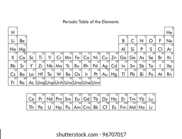 Periodic table elements including solid liquid stock photo edit now periodic table of the elements including solid liquid gas and unknown urtaz Choice Image