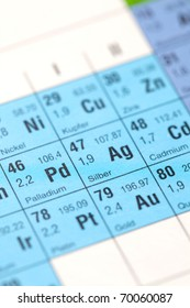 periodic table symbol Ag selective focus