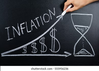 Person Hand Showing Inflation Concept With Dollar Chart And Hourglass Drawn On Blackboard