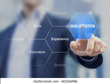 Person touching button with word qualification, concept about professional certification for skilled work