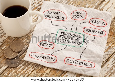 personal financial planning concept - napkin doodle with espresso coffee cup and coins on a grunge wooden table
