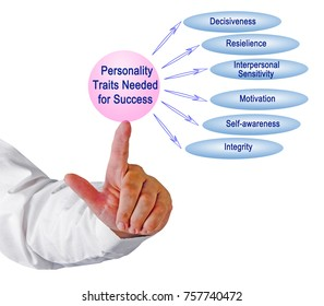 Personality Traits Needed for Success