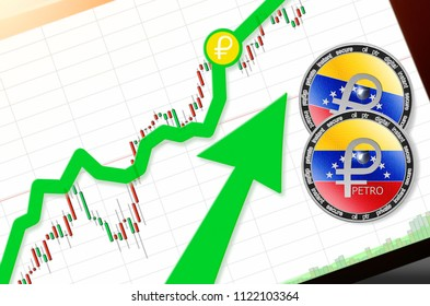 PETRO (PTR) index rating go up on exchange market; cryptocurrency chart on tablet pc (smartphone) with arrow pointing up and coins petro. Place for text (prices); top view