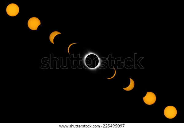 Phases of full solar eclipse.