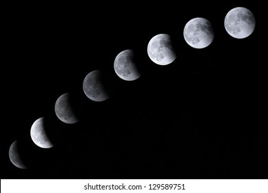 Phases of a lunar eclipse seen from Barcelona
