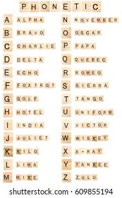 photograph about Printable Phonetic Alphabet titled Phonetic Alphabet Pictures, Inventory Visuals Vectors Shutterstock
