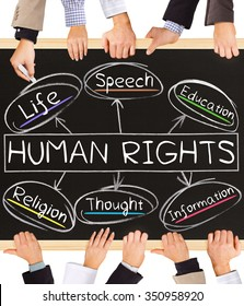 Photo of business hands holding blackboard and writing HUMAN RIGHTS concept