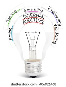 Photo of light bulb with INTERNAL AUDITING conceptual words isolated on white