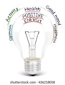 Photo of light bulb with POSITIVE ENERGY conceptual words isolated on white