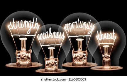 Photo of light bulbs with shining fibres in STRENGTH, WEAKNESS, OPPORTUNITY and THREAT shape on black background; SWOT analysis concept