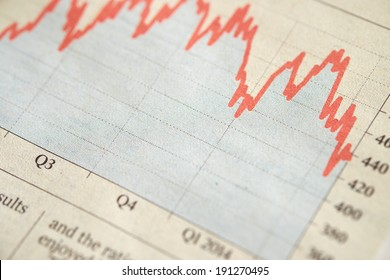A photo of a printed Financial Data Graph showing performance of stocks and shares.