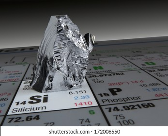 photo of a silicon piece placed on a common periodic table of chemical elements silicon