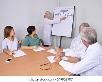 Physician on flipchart giving presentation to team colleagues