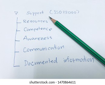 picture concept of Components of the 7th (support) requirment of the iso22000 system